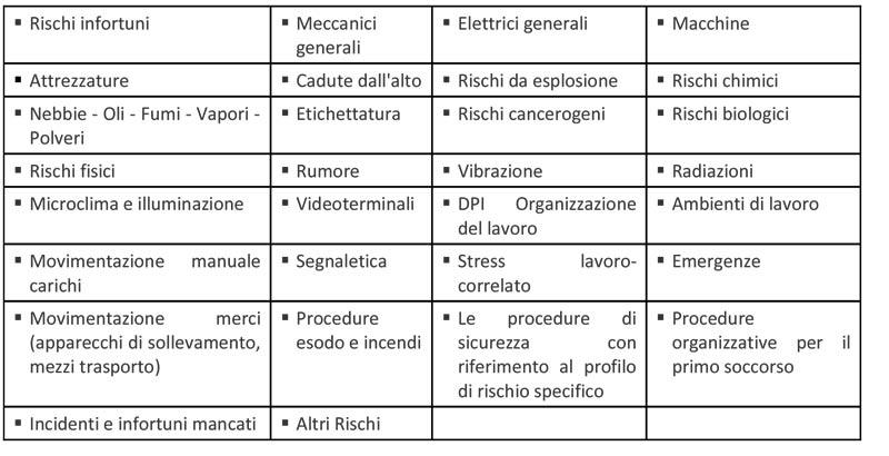 CORSO-DI-FORMAZIONE-PER-LA-SICUREZZA-E-SALUTE-DEI-LAVORATORI-MODULO-SPECIFICO-1